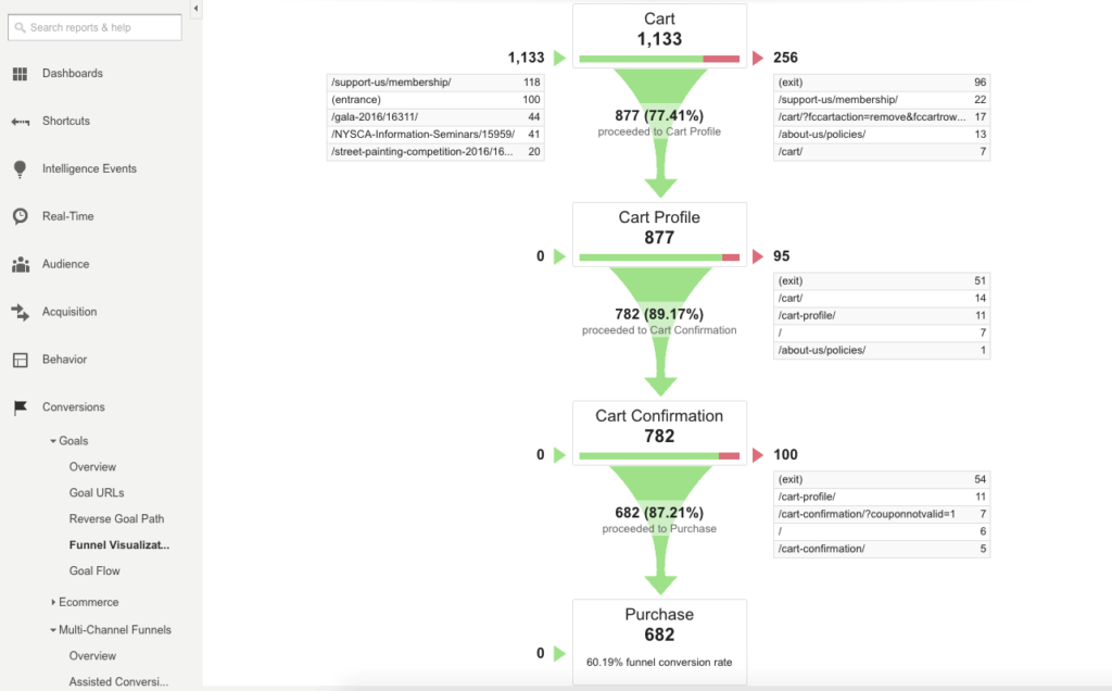 Google analytics features