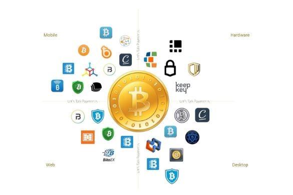 Online mechant account cryptocurrency